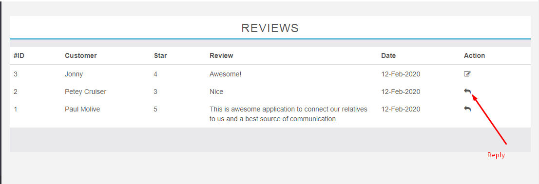 review pro 2